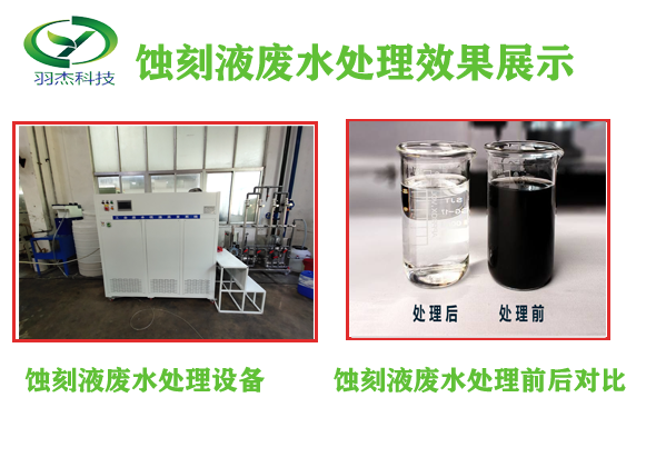 蚀刻液废水处理设备