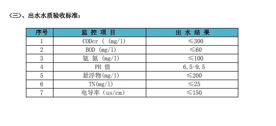 羽杰设备常用mmexport1600152989411.jpg